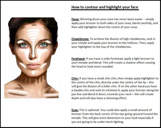 how to contour face | Beauty, Nails, Hair & Make-up ...