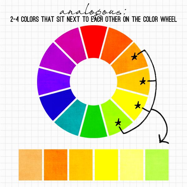 8 Best Tetradic Color Scheme Images On Pinterest Color