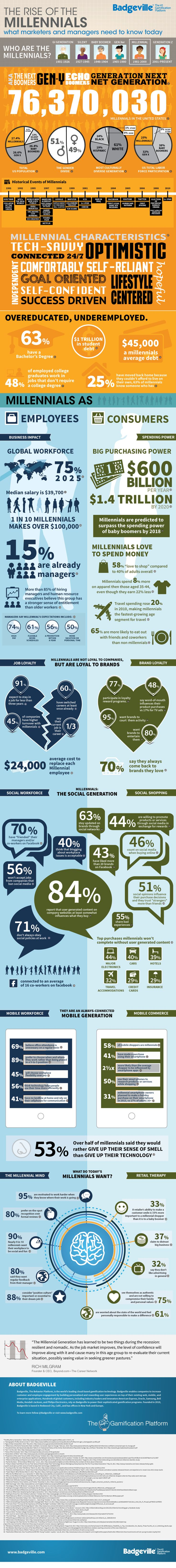 The Rise of the Millennials [INFOGRAPHIC] -  What business marketers need to know about