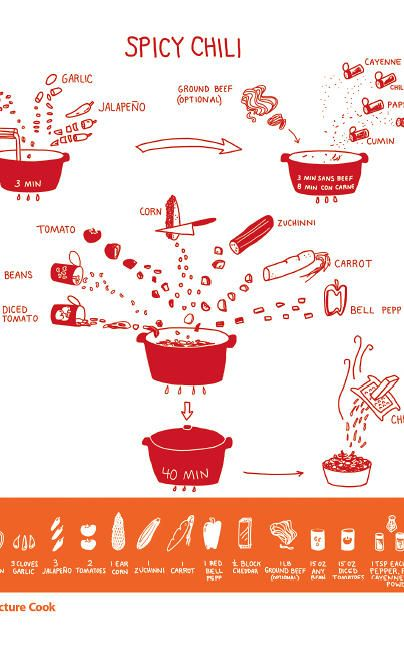 3   An Ingenious Cookbook Uses Infographics Instead Of Words   Co.Design   business + design