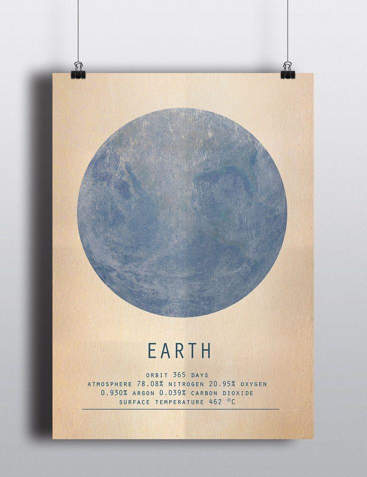 Poster di Scienze della terra minimalista pianeta stampa