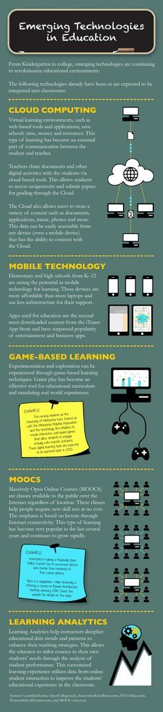 5 emerging education technologies you should know about #edtech #elearning