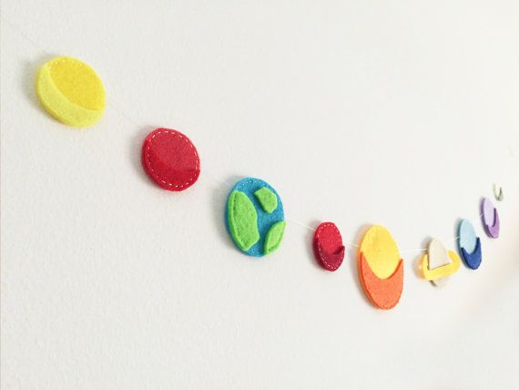Planets garland, Nursery decor, Space Party, Milky way bunting, Kids room decor, Solar system, Outer space birthday party, Space theme