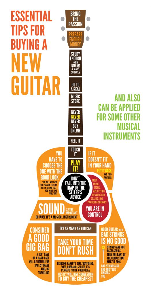 Essential Tips for Buying a New Guitar