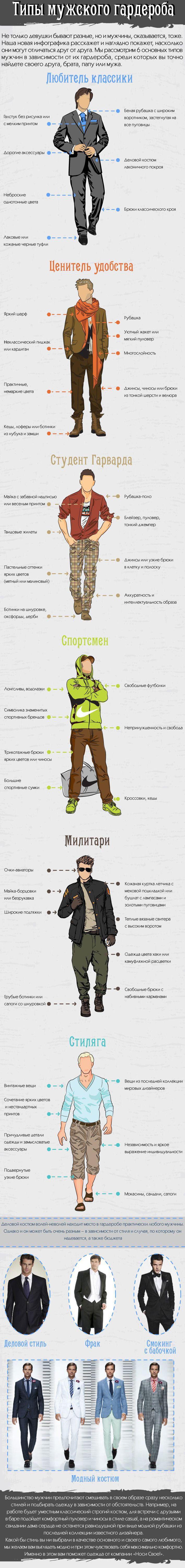 Типы мужского гардероба. А какой стиль Вам нравится больше?