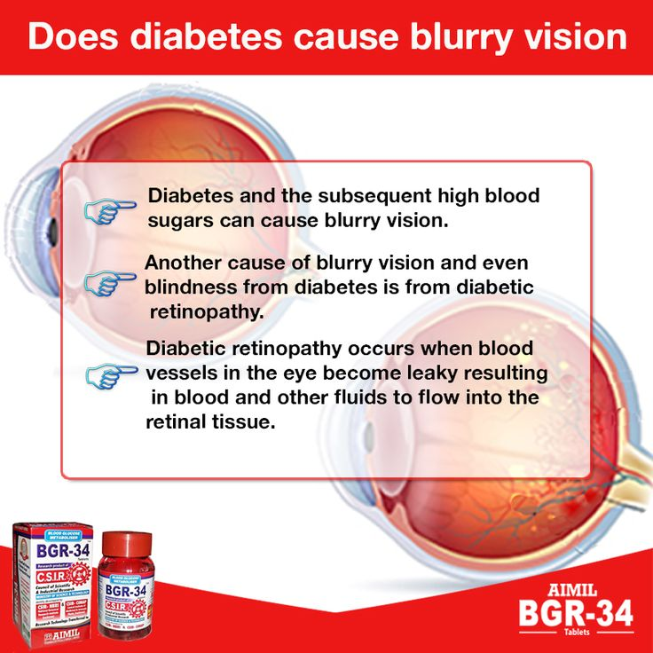How #Diabetes cause #BlurryVision ?  For more information, visit : www.bgr-34.life #Online #Pharmacy #Store : www.aimilpharmacy.life   #DiabetesMellitus #DiabetesManagement #DiabetesTreatment #AyurvedicTreatmentForDiabetes
