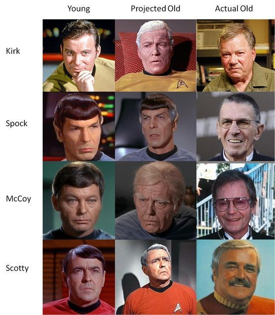 The Star Trek quartet--what they looked like in the obligatory aging episode…