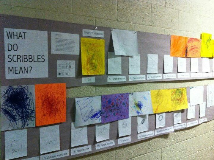 Making learning visible-Scribble documentation