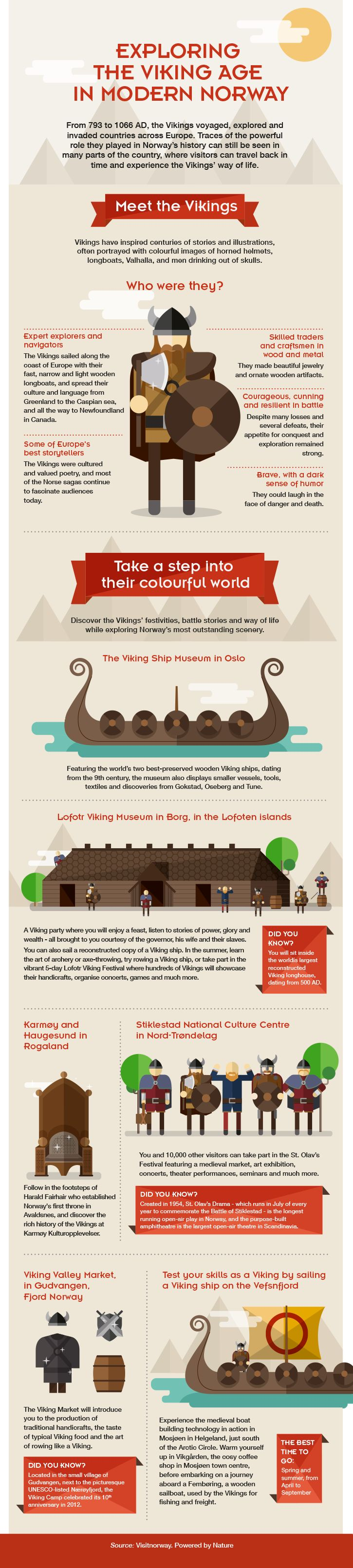 INFOGRAPHIC: Exploring the Viking Age in Modern Norway