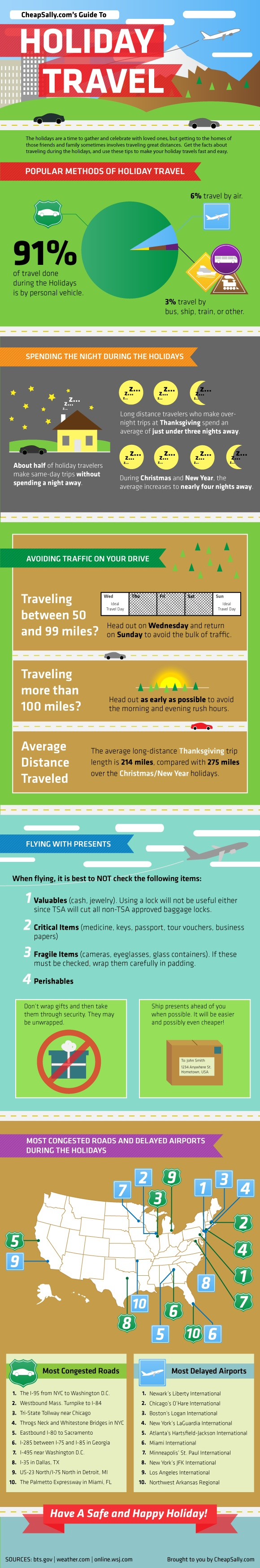 Florida What Is A Travel Nurse