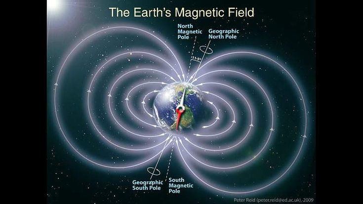 The direction of the magnetic field of Earth can reverse  It does so every 200000 - 300000 years  #images #physics #space #direction #earth #magnetic #magnetic field #reverse