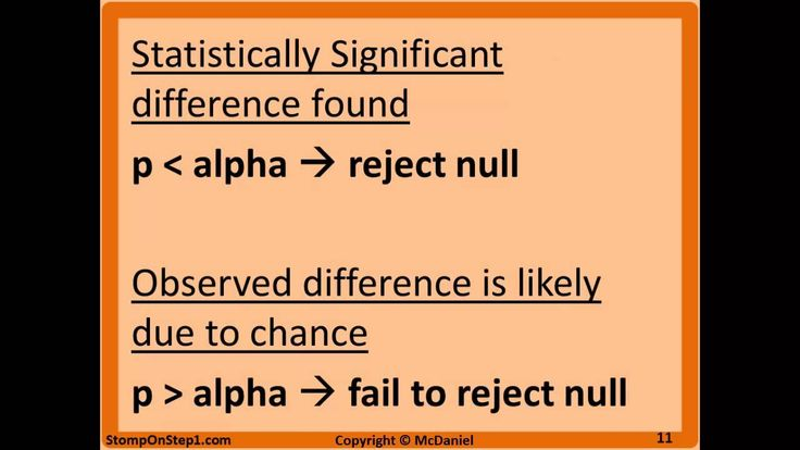 p-Value, Null Hypothesis, Type 1 Error, Statistical Significance, Altern...