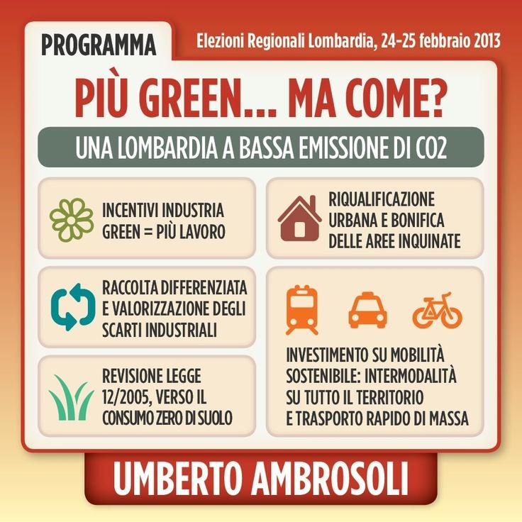 Infografica sulla green economy - programma di Umberto Ambrosoli candidato presidente alla Regione Lombardia nel 2013