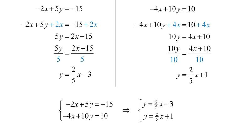 Y Mx B Worksheet Writing Linear Equations In The Form Y Mx B Tessshebaylo Graphing Linear Equations Writing Linear Equations Kids Worksheets Printables