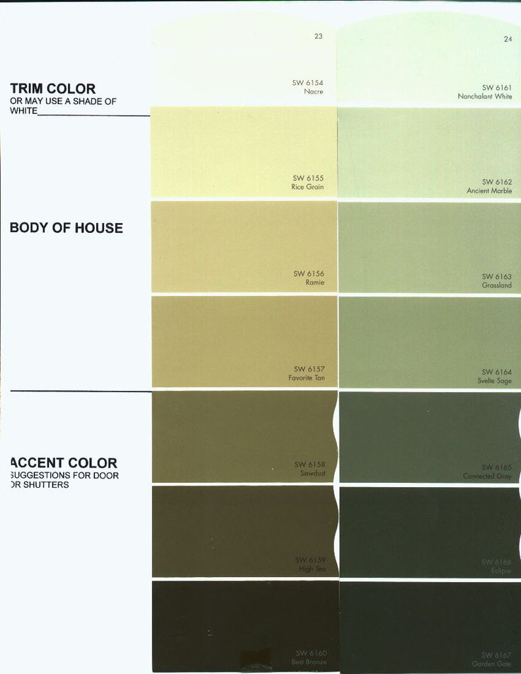 Exterior house color ideas house exterior colors pinterest - Sherwin williams exterior paint colors chart ...