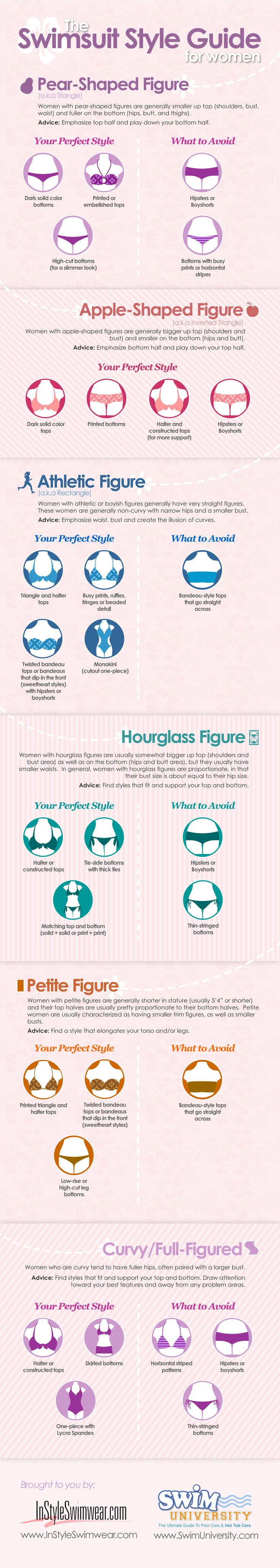 The Swimsuit Style Guide for Women [Infographic] — Shutterbug Seshat