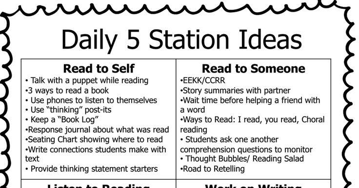 Daily 5 Station Ideas.pdf