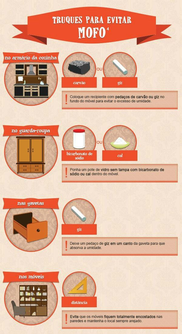 Como evitar mofo