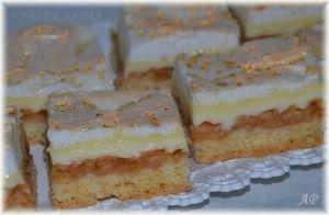 300g polohrubé mouky 100g moučkového cukru 100g změklé Hery nebo másla 1 vejce 1 prášek do pečiva Všechny suroviny spojíme dohromady. Vznikne těsto asi jako na linecké, které vyválíme do vyššího plechu vyloženého pečícím papírem... Celý příspěvek →