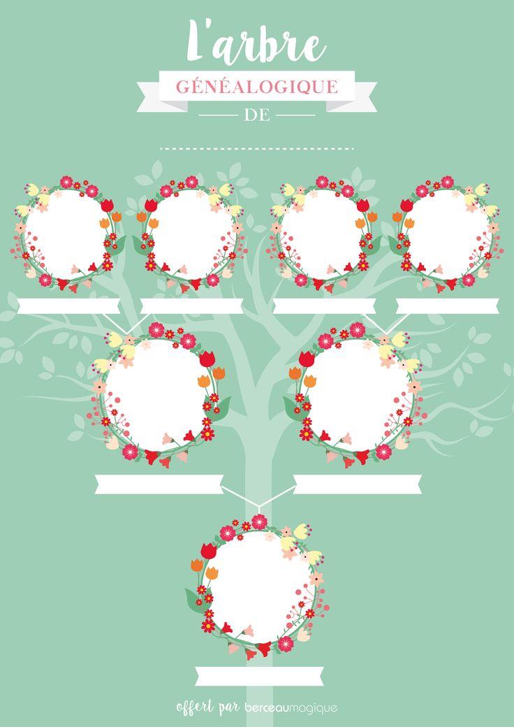 Imprimez cet arbre généalogique, complétez-le avec les photos correspondants aux membres de la famille et offrez-le pour la fête des grand-mères !