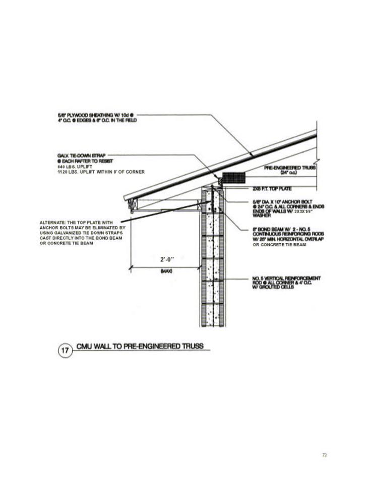 54 Best Roof Truss Attic Ideas Images On Pinterest