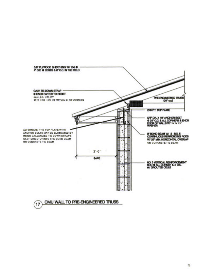 cmu wall to engineered roof truss