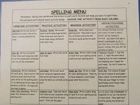 Teaching My Friends!: Individualized Spelling and Stuff!