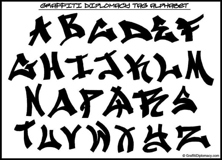 How to create your own tag- Graffiti Diplomacy Free Drawing Lessons