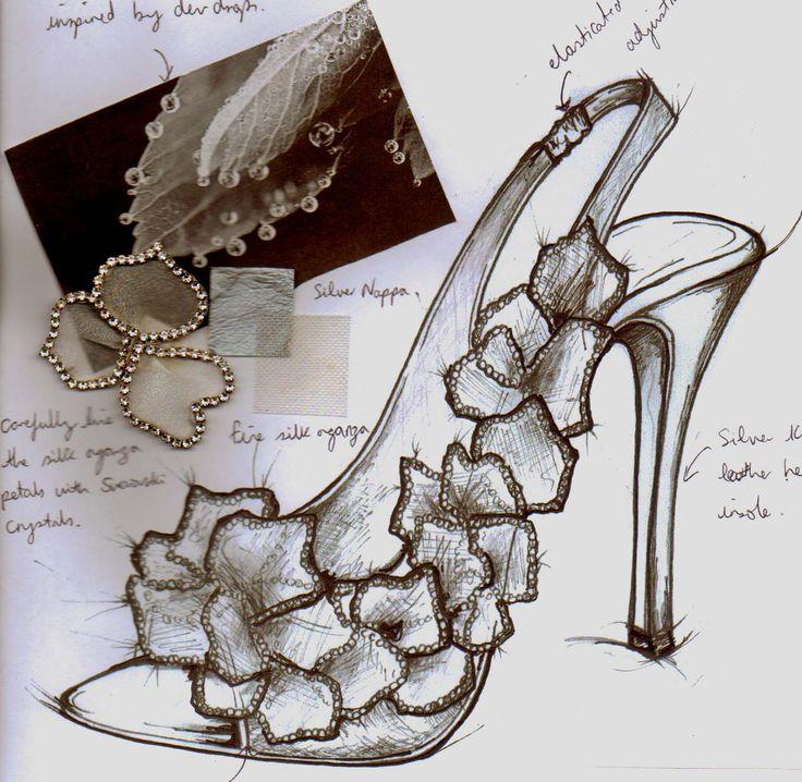 Fashion Sketchbook - footwear design drawing & fabric swatches; shoe sketch; fashion design process