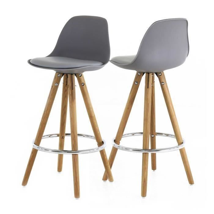 125 best Bar Stool images on Pinterest Bar stool, Stools and Chairs - plan de travail pour bar de cuisine