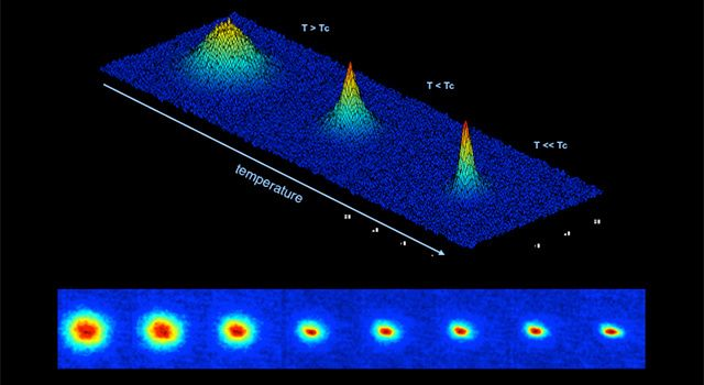 Atomic telescope brings atoms to standstill | Ars Technica