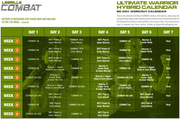 Les Mills Combat Workout Schedule