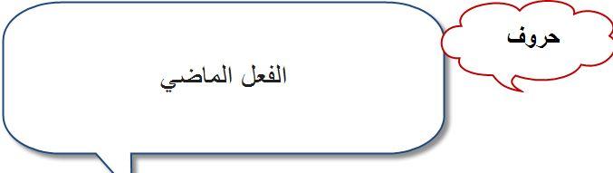 شرح الفعل الماضي اللغة العربية Character Fictional Characters