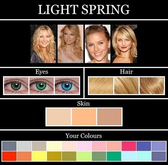 Ooh Tr 232 S Chic The Skin Tone Seasons Spring Light