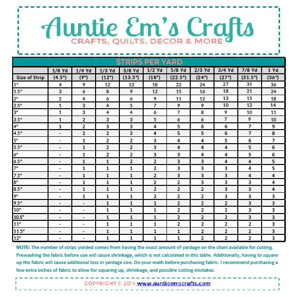 Printable size chart to help with calculating how many strips you can yield per yard. This is helpful for calculating borders, yardage for strip quilts, binding, etc.