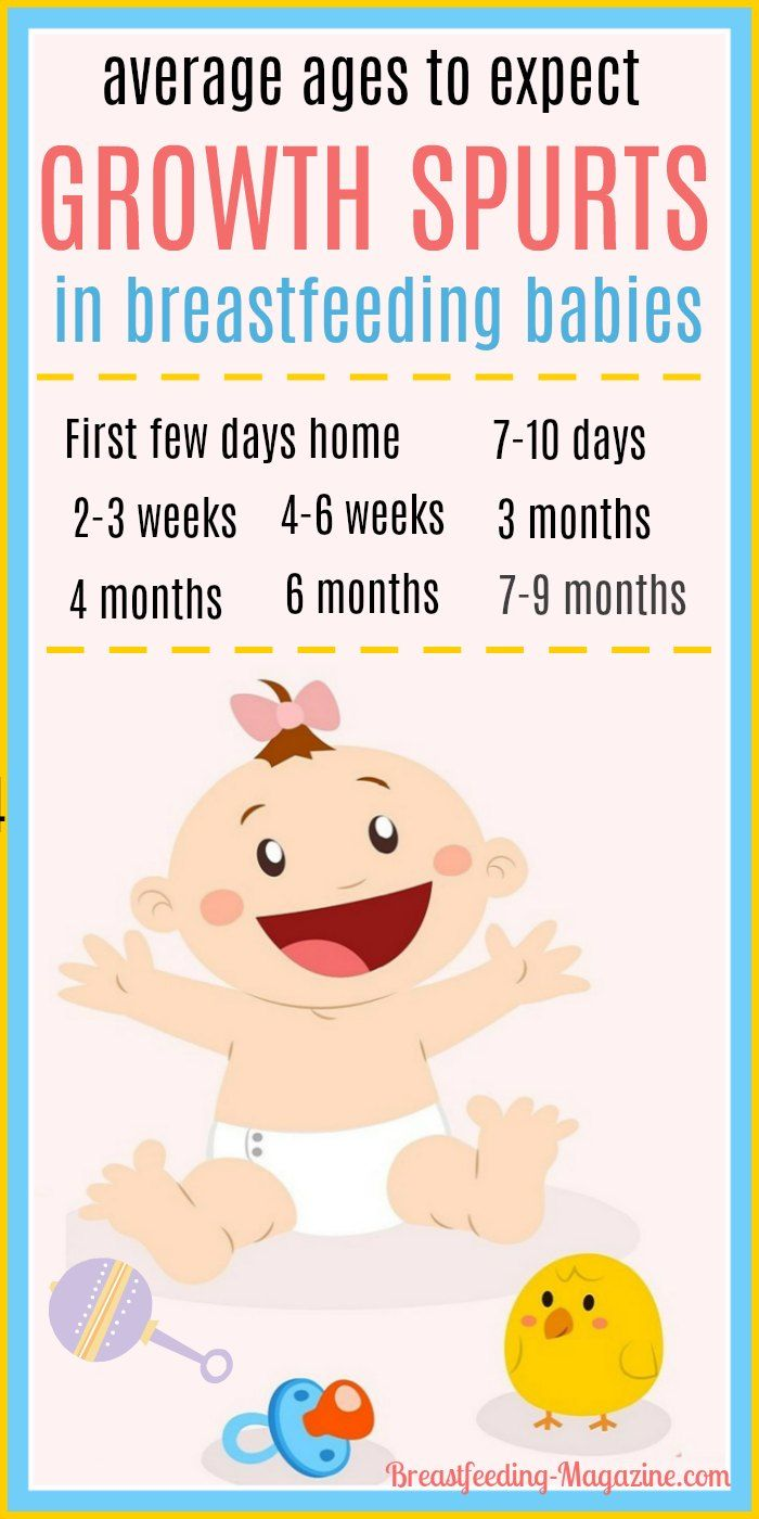 Does your breastfeeding baby want to nurse all the time?  Don't worry, it may just be another one of their growth spurts. Here is when they normally occur and how to survive it!  #breastfeeding #momtips #babies