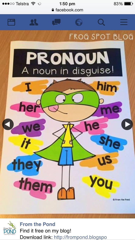 Pronoun - a noun in disguise