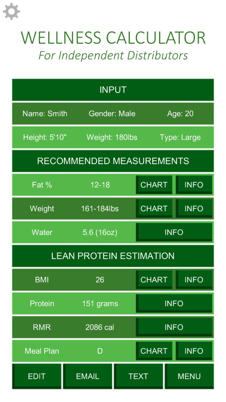 Search Wellness Calculator in the App Store or Google Play Store and get your Herbalife Ind. Distributor App today!! #Herbalife #herbafamily #herbaheroes #herbalife24 #herbalifeapp #herbalifenutrition #hl24 #herbalifefamily  Easily calculate healthy body fat %, weight, protein and water intake and a suggested meal plan for your clients.  Available in the App Store and Google play store.  English and Spanish Metric and Imperial  App Store: https://appsto.re/us/aDHu5.i  Google Play Store…