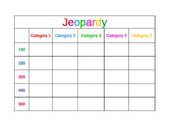 This is a fully editable Jeopardy question board. It is a colorful, fun way to organize your Jeopardy questions for a class game. You could even create them for centers and let the students play among themselves!Also included is one sample question board with questions about third grade ELA.I appreciate all feedback!