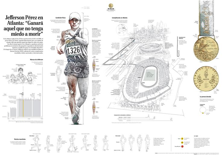 20 years ago,Jefferson Pérez won the Olympic gold