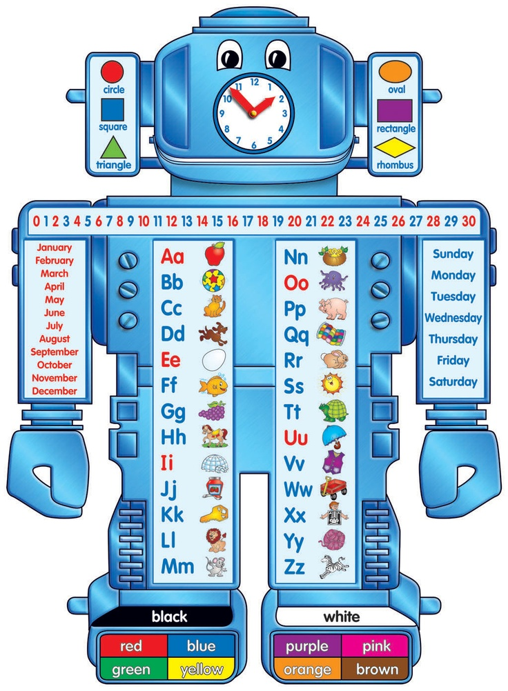 robot classroom decorations | Books | Classroom Decorations | Bulletin Boards | Giant Learning Robot ...