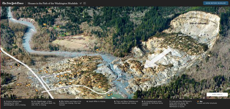 Riesgos naturales: Esquema con el flujo y la localización de las casas próximas al deslizamiento de ladera ocurrido en la localidad de Oso, Washington. EEUU.