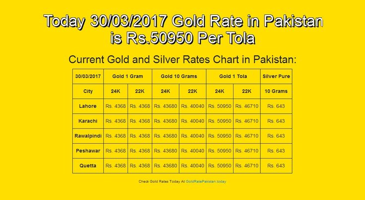 #30-Mar-17, #English, #Goldrate, #Goldratepakistan, #Grp Today 30/03/2017 Gold Rate in Pakistan is Rs.50950 Per Tola