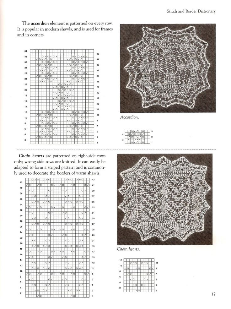 Accordion and Chained Hearts motifs. Orenburg Lace Knitting. Gossamer Webs _17_.jpg