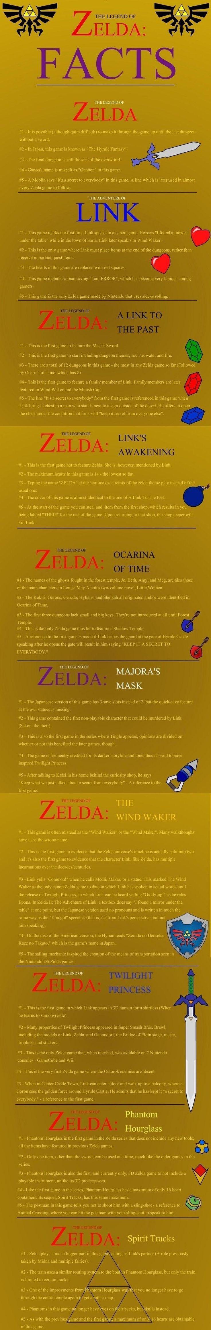 Legend of Zelda Facts