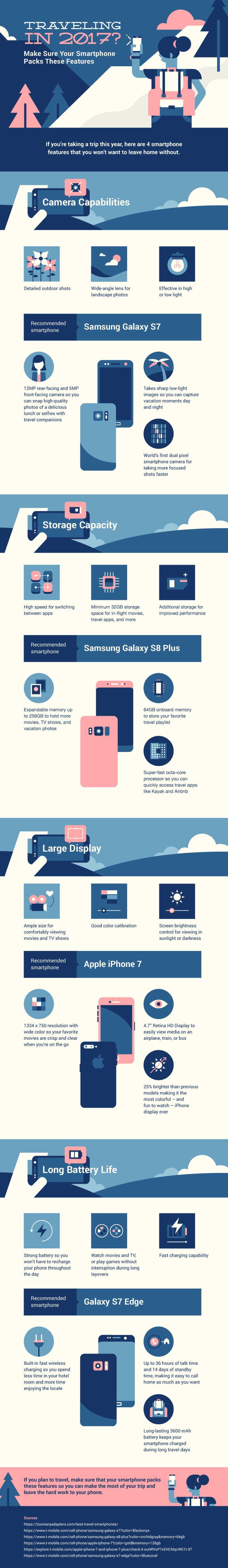 4 Smartphone Features To Have For Travel This Year - Infographic