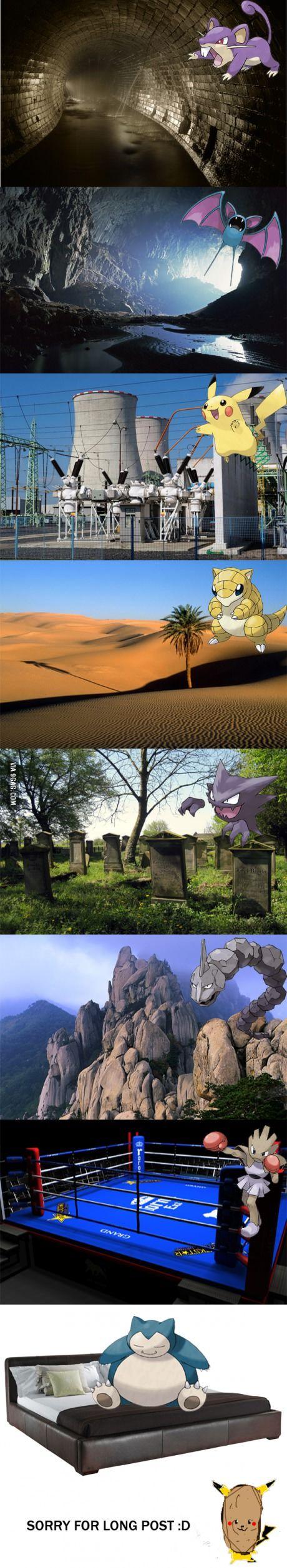 Pokemon GO location guide