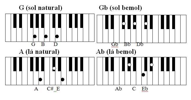 Apostila Para Teclado E Piano Com Imagens Piano Teclado