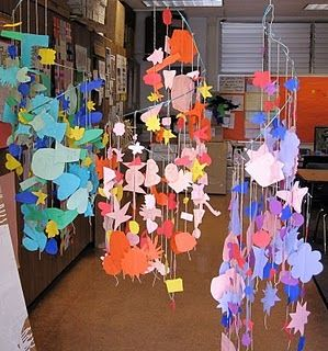 each kid does one strand or garland to contribute to the mobile. (tints and shade of one color per kid, then group same colors together?)