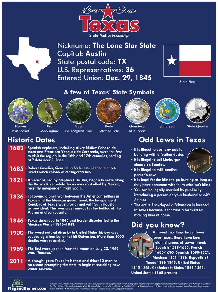 State of texas dating laws